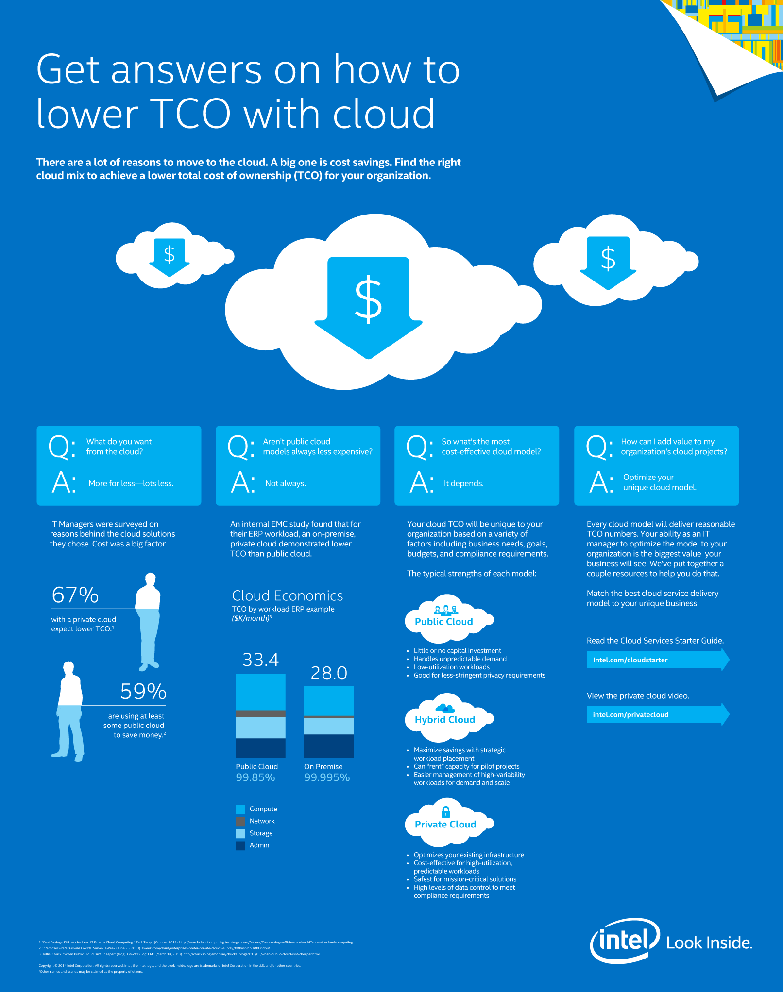 Cloud Computing Costs Infographic Cloud Computing Clouds Software Programmer