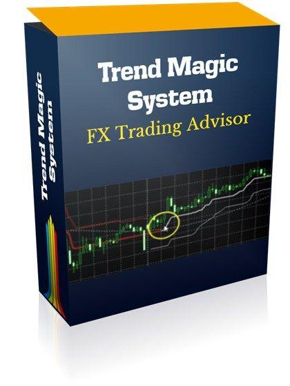 Fx Trading Advisor We Love 2 Promote    welove2promote - copy exchange blueprint application
