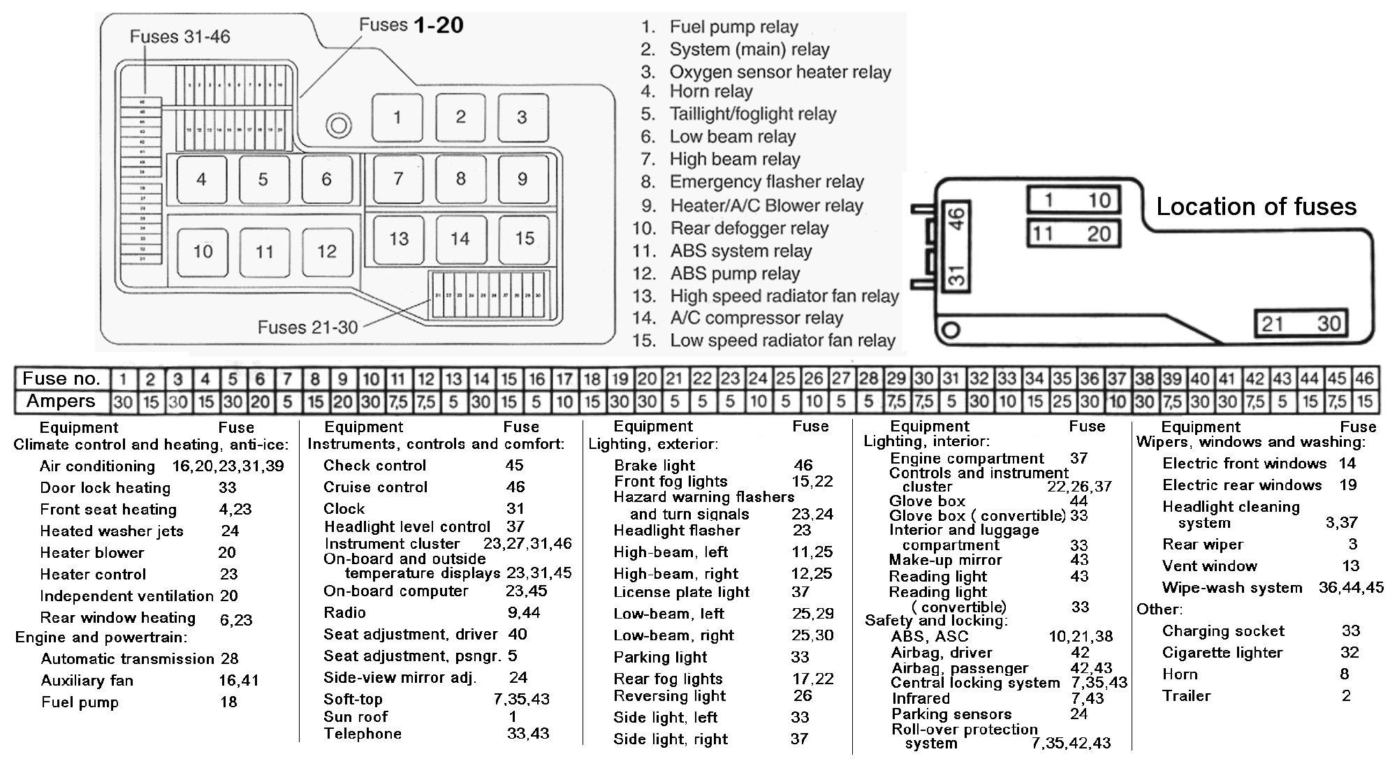29864d1315673496 1994 325i english fuse diagram wanted e36 325i fuse rh pinterest co uk 94 bmw [ 2000 x 1100 Pixel ]
