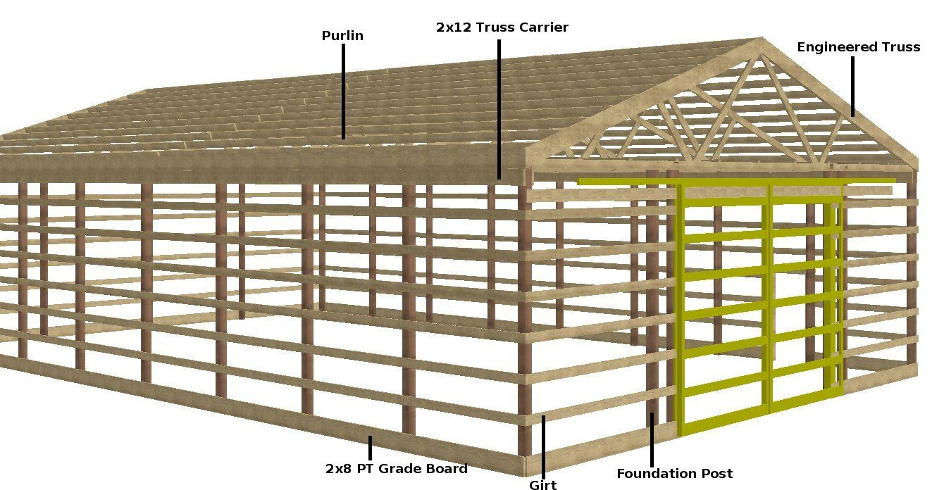 Pole shed design house pinterest pergola kits barn for Barn style garage kits