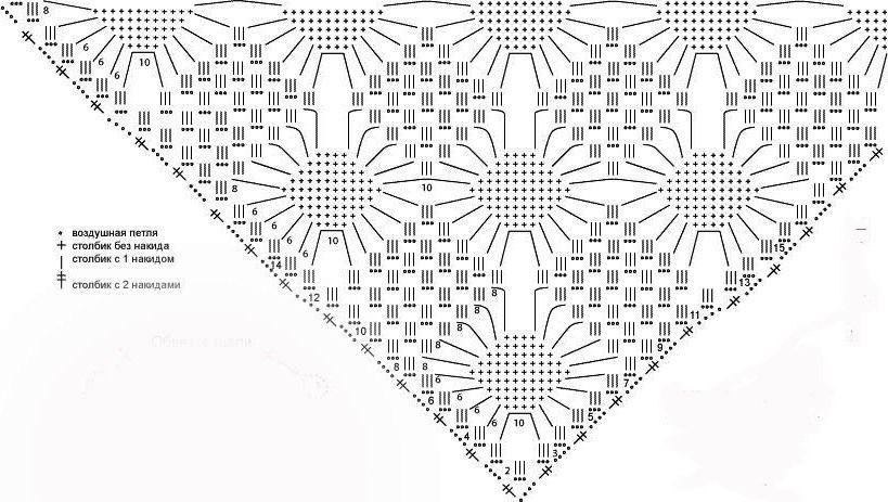 вязание крючком шали для начинающих схемы шаль вязание