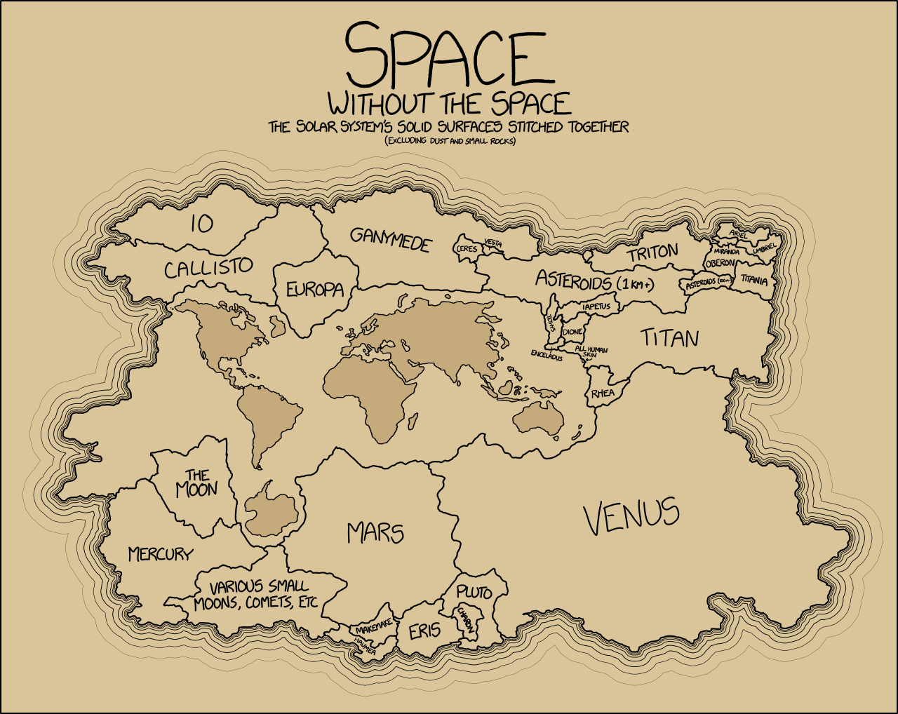 Pin by evan sharp on graphic pinterest surface area solar a visualization of all the solar systems solid surfaces stitched together by xkcd gumiabroncs Image collections