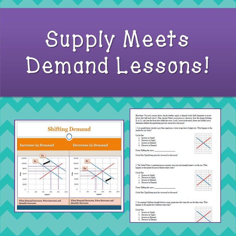 Supply Meets Demand (2 Day Economics Lesson on Market