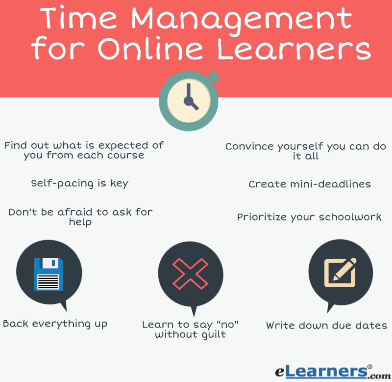 time management made simple just for online learners so you  essay on online learning 10 time management tips for online learners