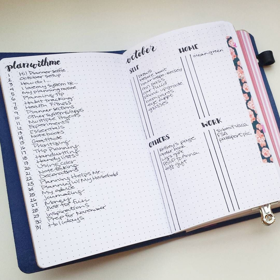 Categorized Monthly Task List  Bullet Journal