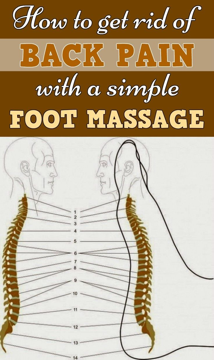 Foot massage relieves back pain 37