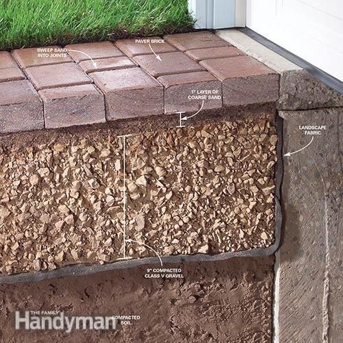 How to fix a sinking driveway paver blocks concrete pavers and is to use gravel and concrete paver blocks httpfamilyhandymansmart homeownerdiy home improvementhow to fix a sinking drivewayview all solutioingenieria Images