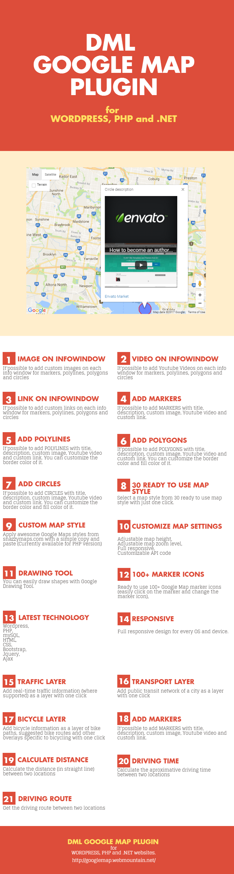Google Map plugin for Wordpress, PHP and websites. It