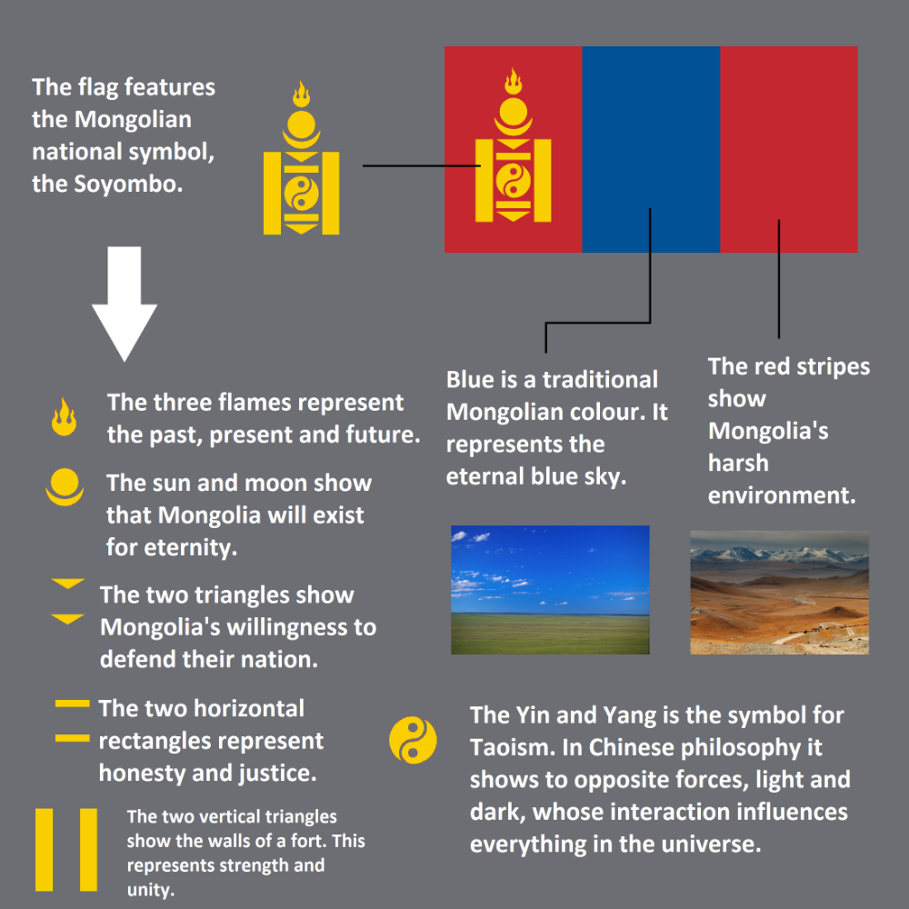 Colors Meaning Of Mongolian Google
