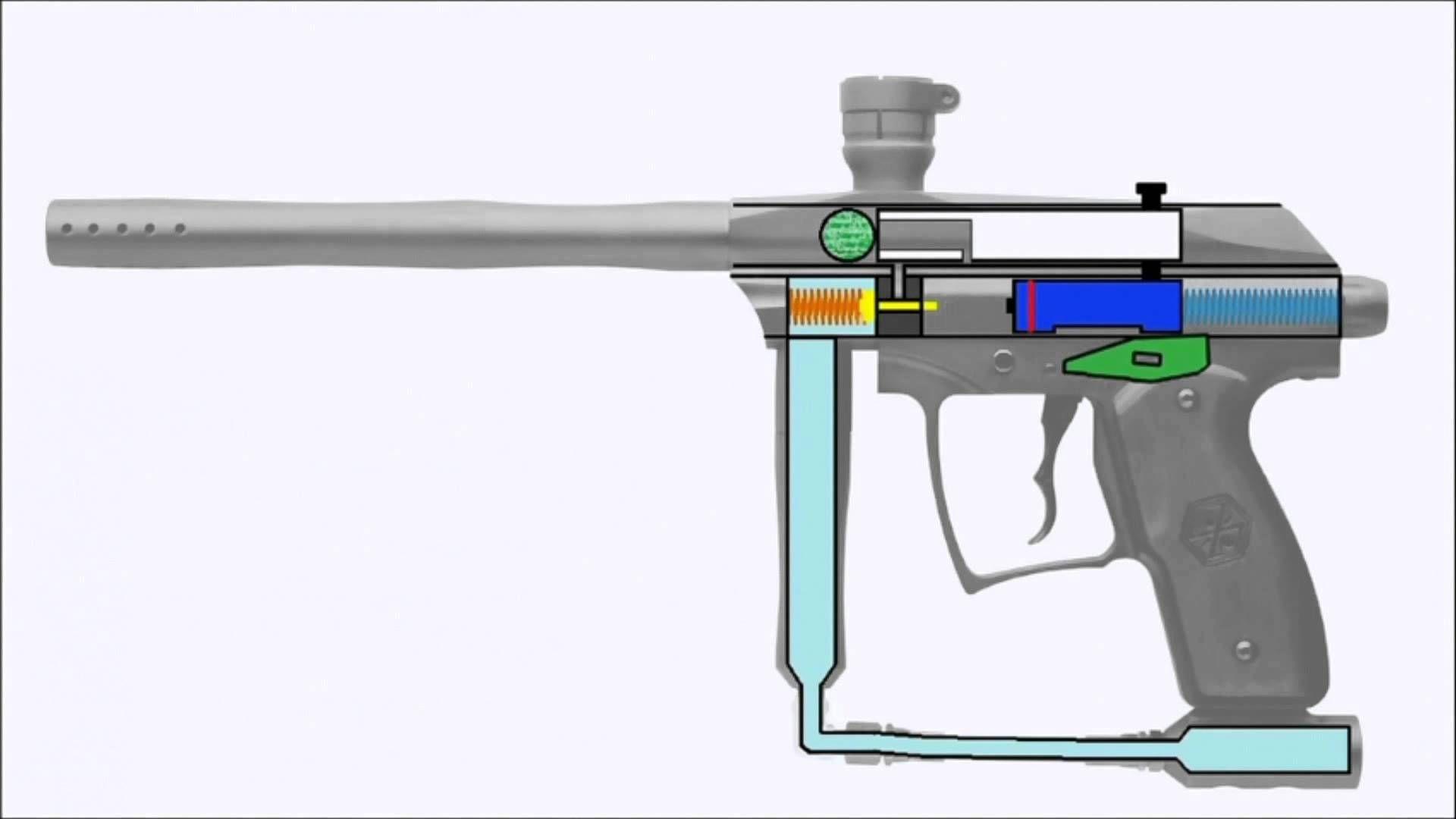how to choose a paintball gun
