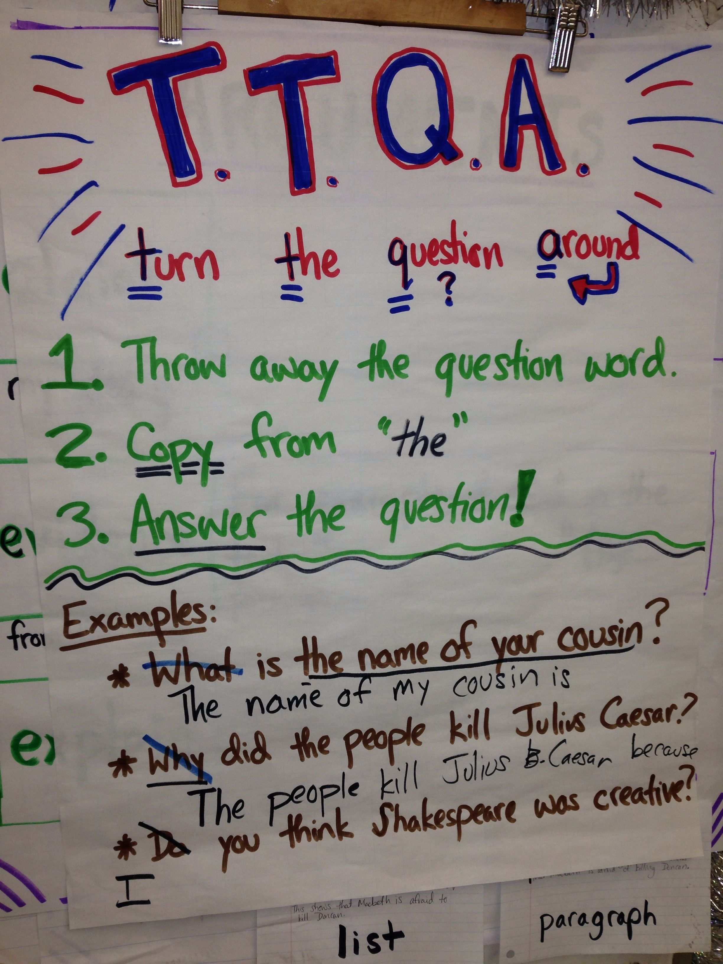 Ttqa Anchor Chart 801 Writing Charts 3rd Grade Reading