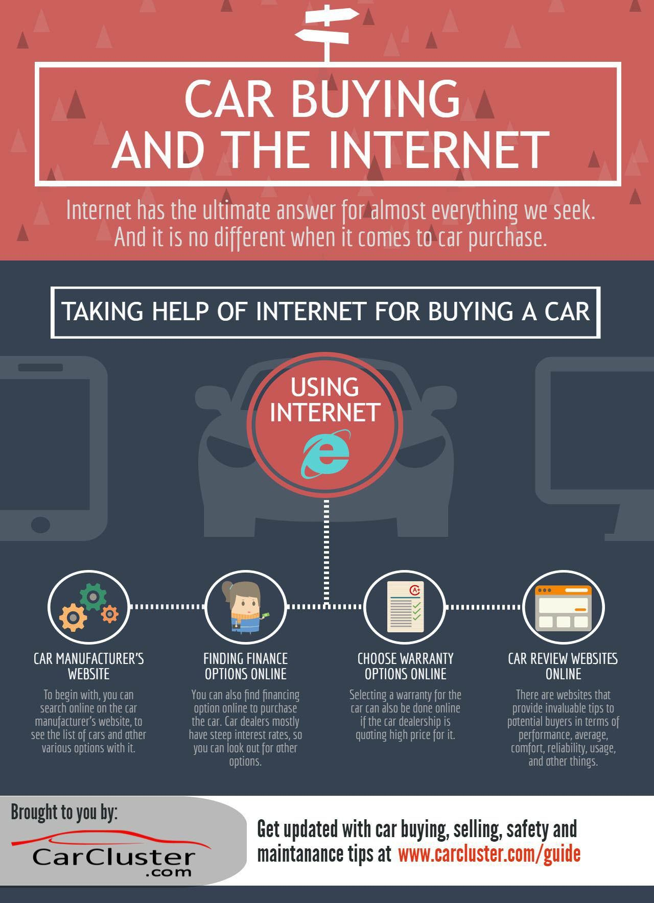 Car Buying and the Internet | Car Infographics | Pinterest | Online ...