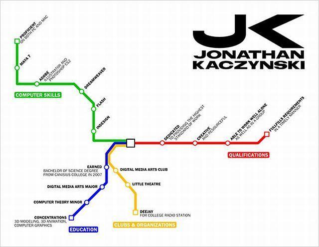 Road Map Resume Infographic Resume Creative Resume Resume Design
