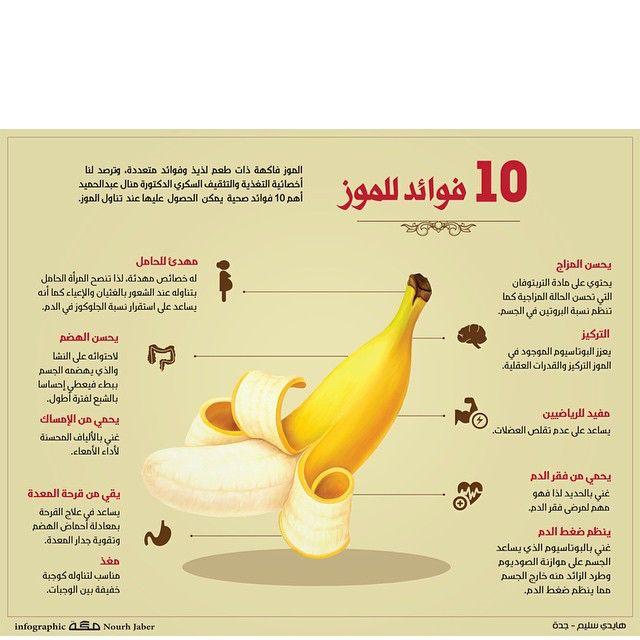 فوائد التين المدهشة Fruit Benefits Health Fitness Nutrition Health Food
