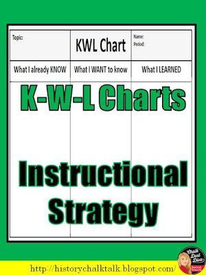 Learn how to implement the K-W-L Chart in your classroom Pin this - kwl chart