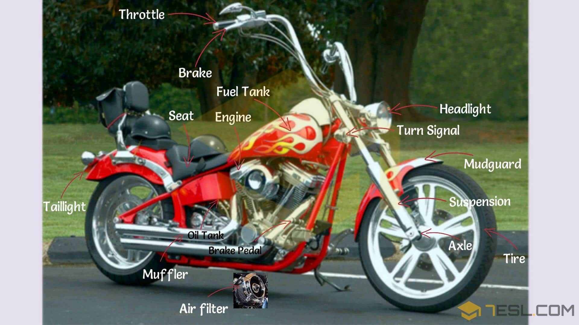 Motorcycle Parts Useful Parts Of A Motorcycle With Pictures