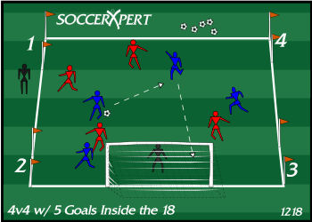 Sports Betting Strategies Soccer Drills - image 4