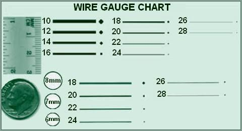 Gauges of wire chart for jewelry making wire center image result for cord gauges for jewelry making jewelry making rh pinterest com sterling silver wire gauge chart 7 gauge steel chart greentooth Image collections