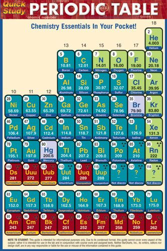 Periodic table pocket guide 395 it includes the standard periodic table pocket guide 395 it includes the standard table symbols atomic urtaz Images