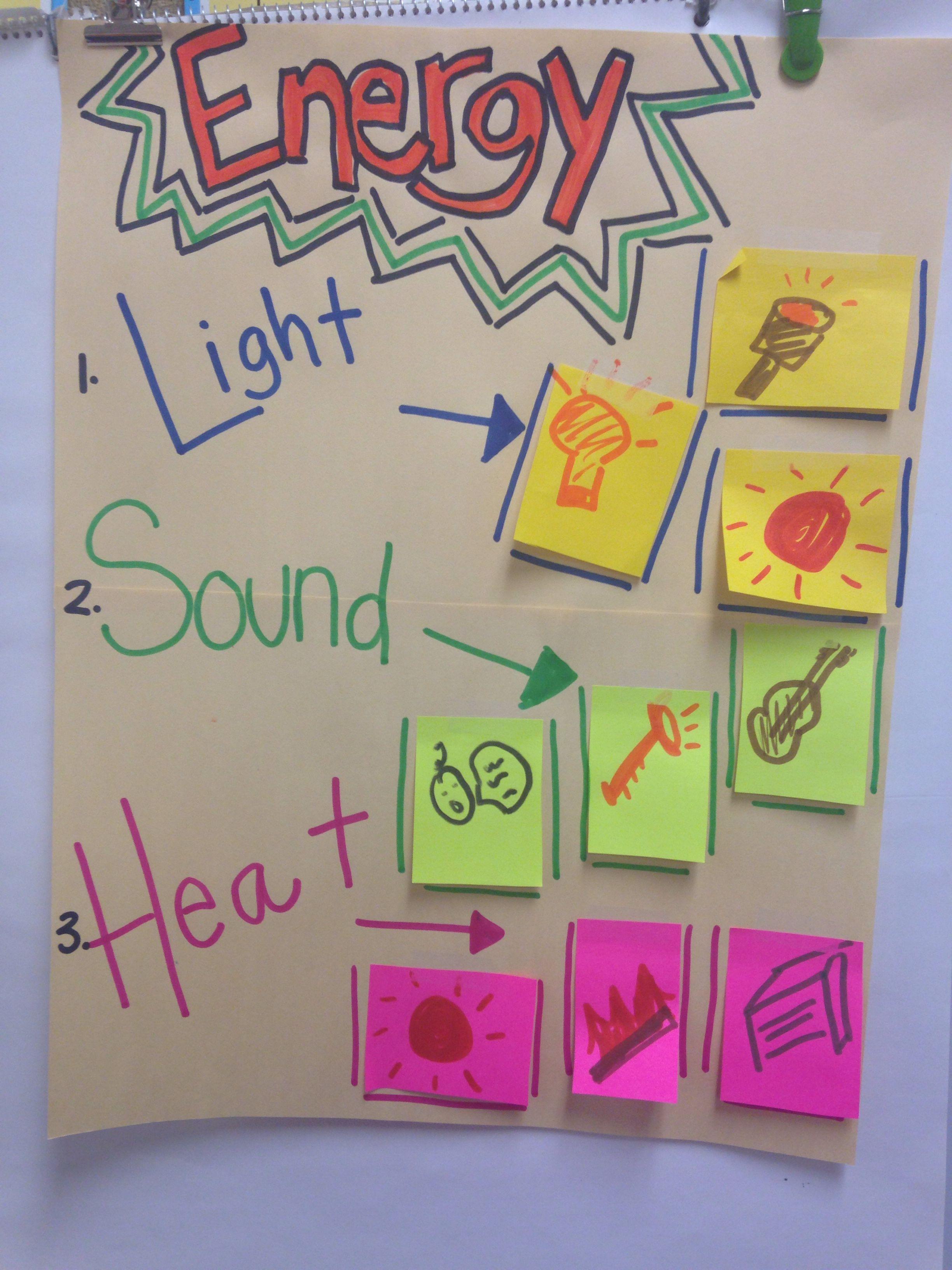 Types Of Energy Anchor Chart For Kindergarten