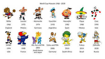 All The World Cup Mascots 1966 2018 And Posters 1930 2018 As Individual Files And As Refernce Sheets Part Of A Wid Fifa World Cup World Cup World Cup 2018