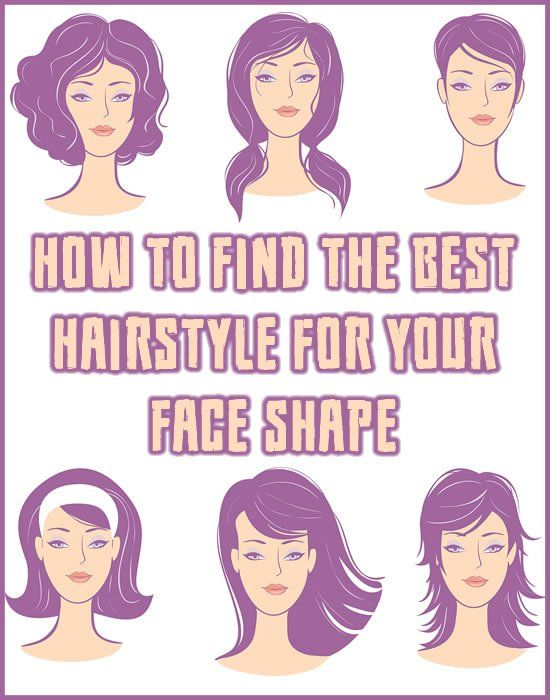 How to Find the Best Hairstyle for Your Face Shape | Face shapes ...