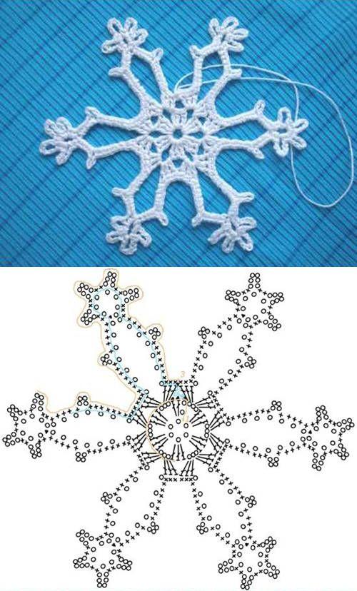 Snowflake pattern - Patrón de copo de nieve. Crochet. | potje om ...