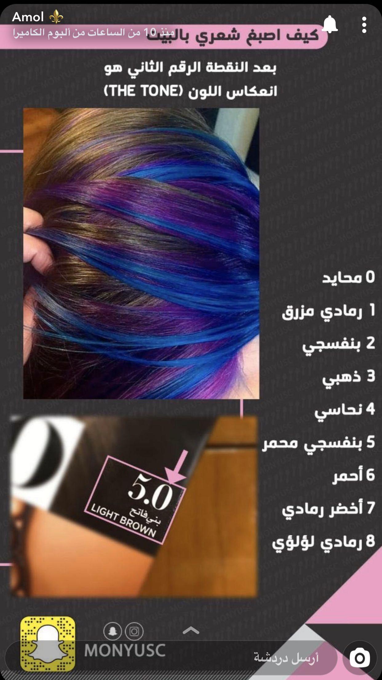 Pin By Noonwteen On صبغ الشعر Hair Hair Straightener Beauty