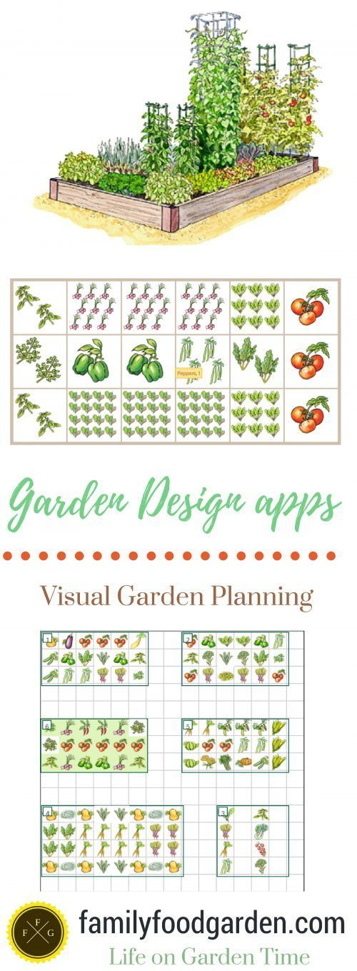 Garden Design apps to Create Garden Plans Vegetable