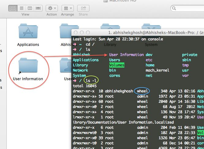 Symbolic Link Basics And Creation In Os X Linux Windows