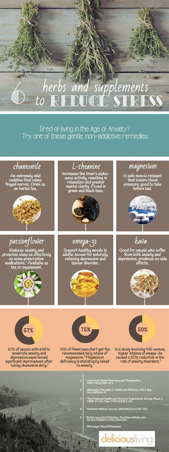 Chinese herbs tea stress anxiety -  Infographic Best Herbs And Supplements For Stress Relief Health Content From Delicious Living