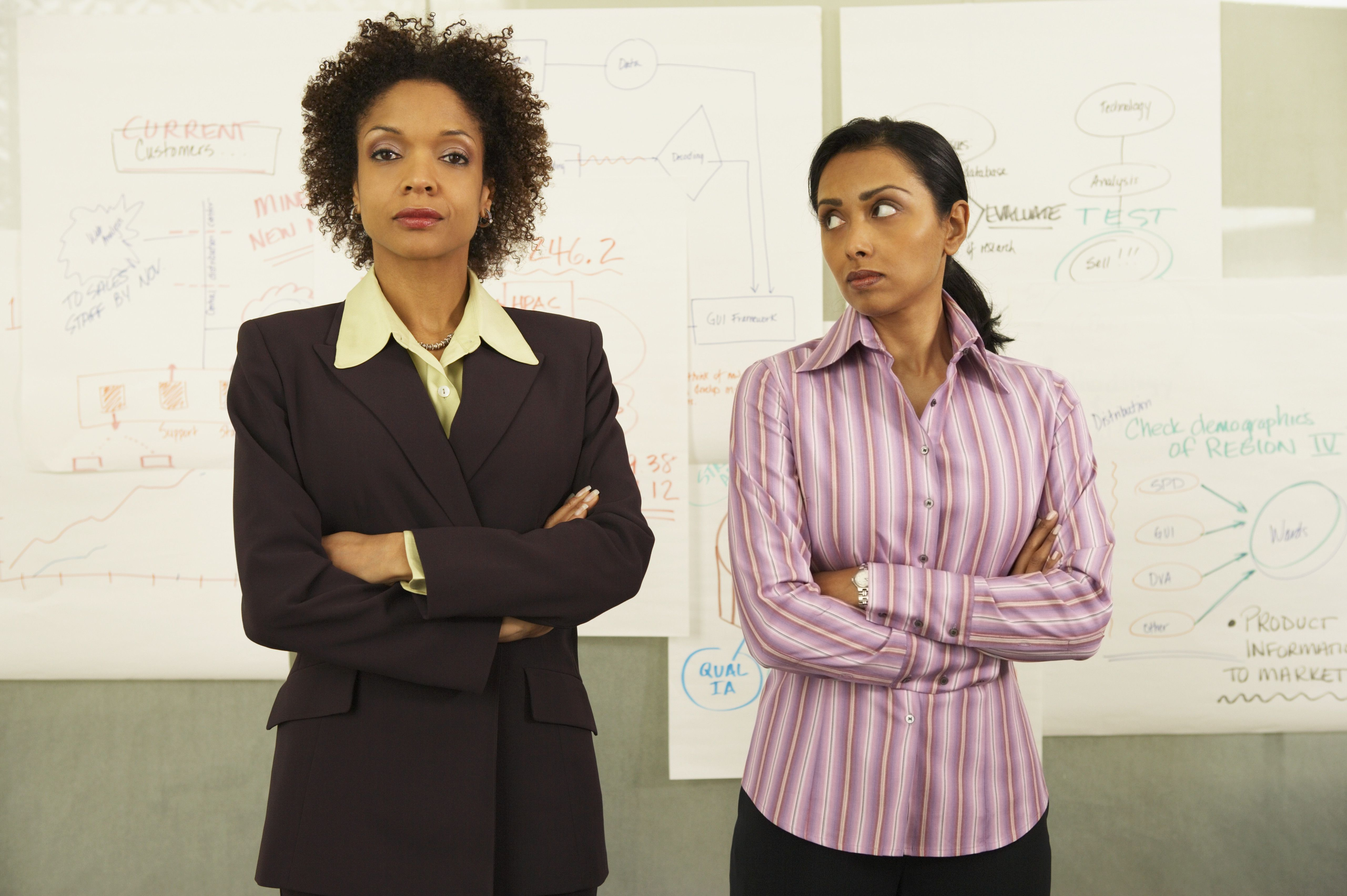 Learn What To Do When You Want To Get A Coworker Fired And Remain On Good Terms With Your Employer And What You Mi In 2021 Coworker You At Work This