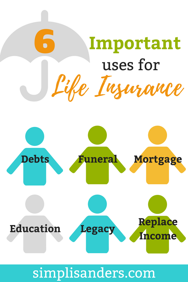 Do I Need Life Insurance? This is the question asked by