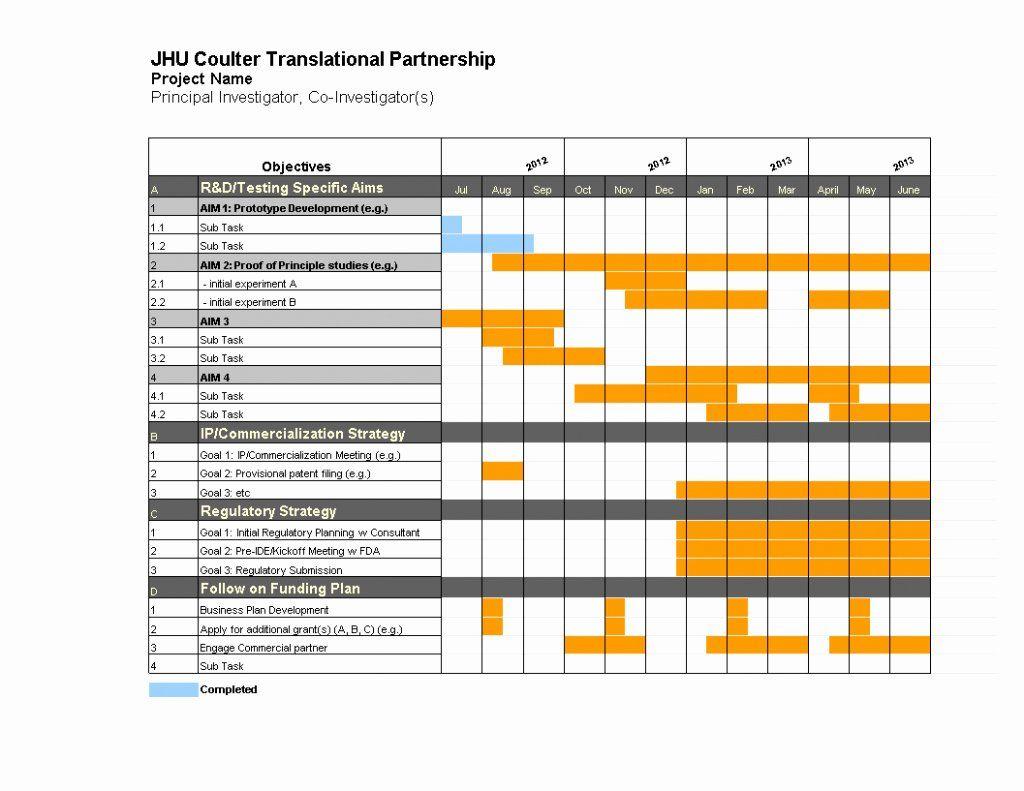 Construction Schedule Excel Template Free Lovely Free Construction Schedule Spreadsheet Spreadsh Excel Templates Project Management Excel Templates Gantt Chart Google spreadsheet pie cart