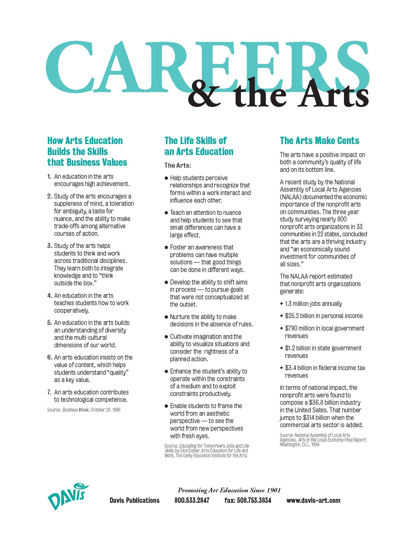 Careers In Art Davis Art Via Lorraine Buchan