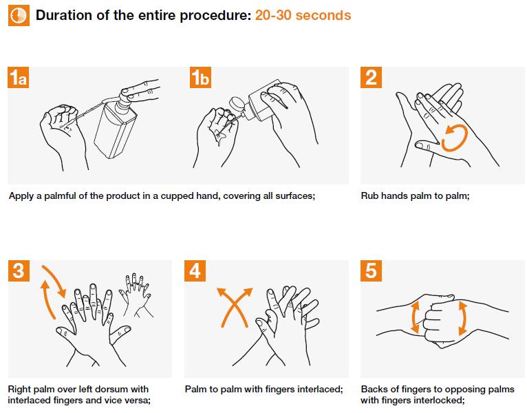 Nii Peaks Ripsmetehnik Kasi Pesema Hand Washing Technique For A Lash Master Hand Washing Technique Hand Palm Hands