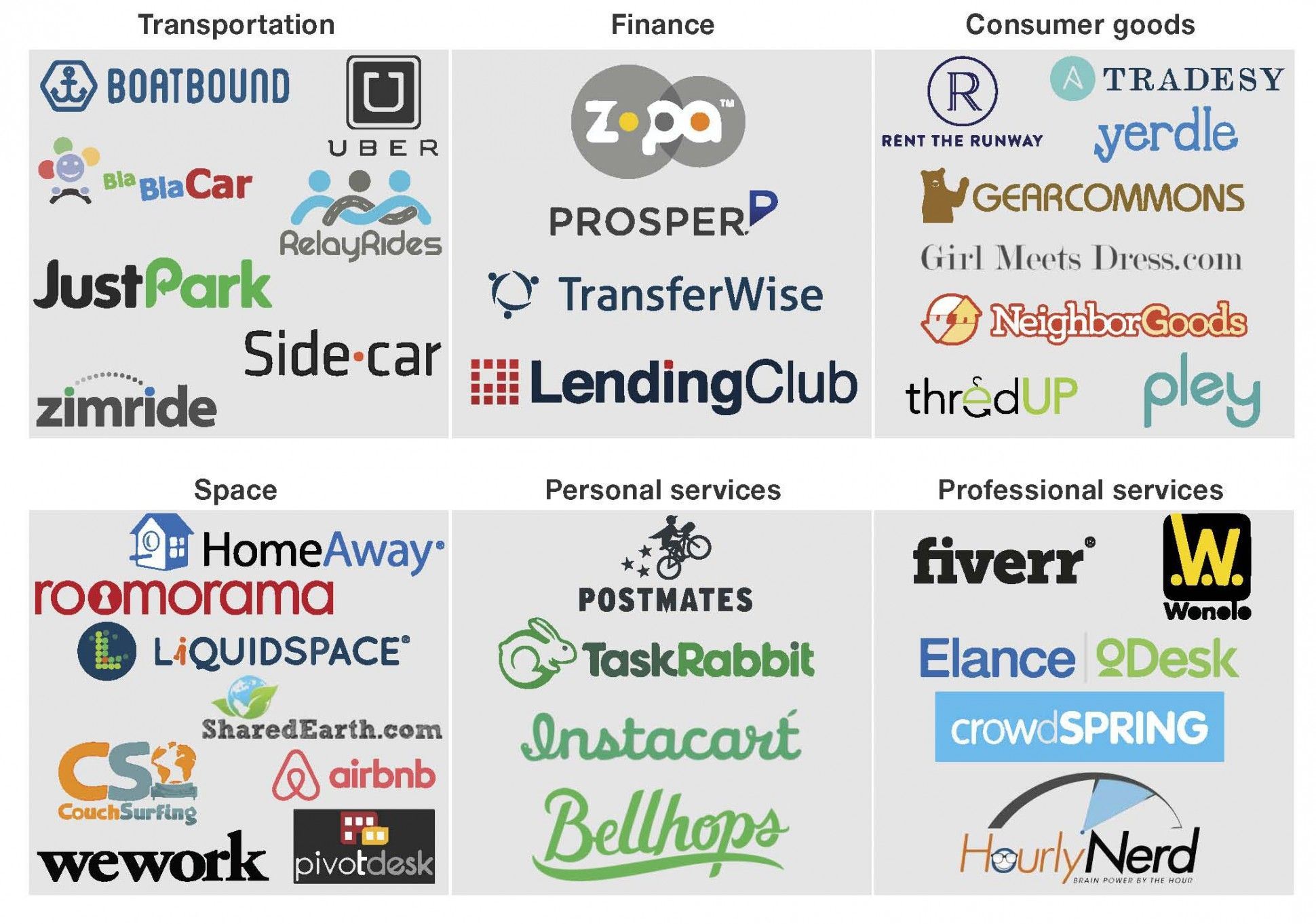 What You Can Learn About Customer Experience From Sharing Economy