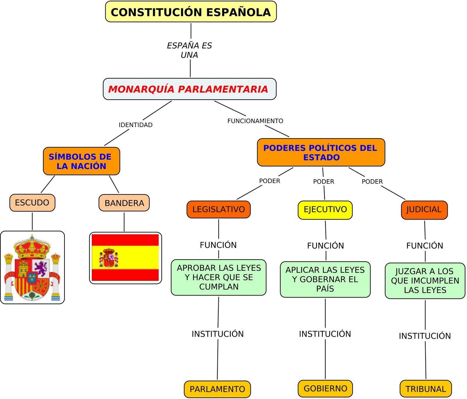 manualidades dia de la constitucion española Buscar con