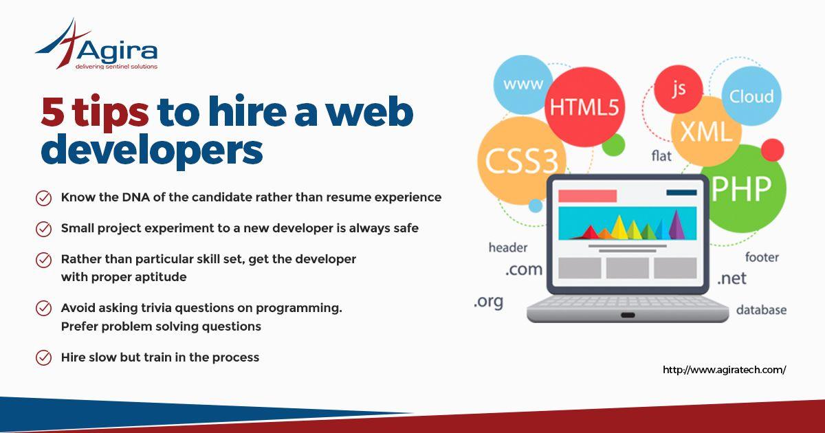 Chennai web development software development resume no