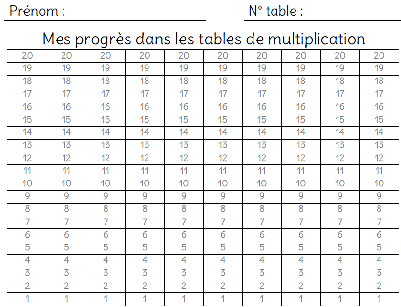 Champions de tables de multiplication math matiques for Table de calcul
