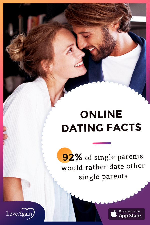 Dating app for single parent