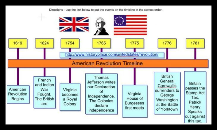 colonial and revolutionary eras in america essay Below is an essay on colonial, revolutionary, and constitutional eras from anti essays, your source for research papers, essays, and term paper examples colonial era the year 1492 marks a turning point in modern world history.