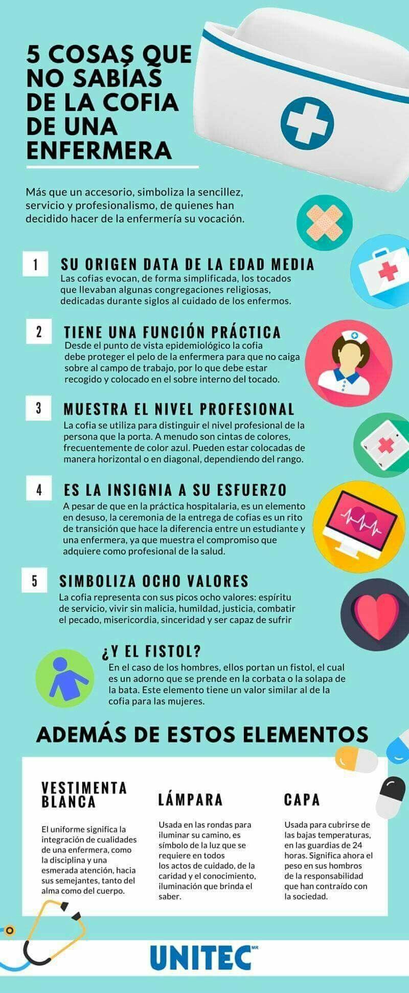 Pin De Paticcia Sánchez En Nursing Enfermera Cuidados De Enfermería Farmacologia Enfermeria