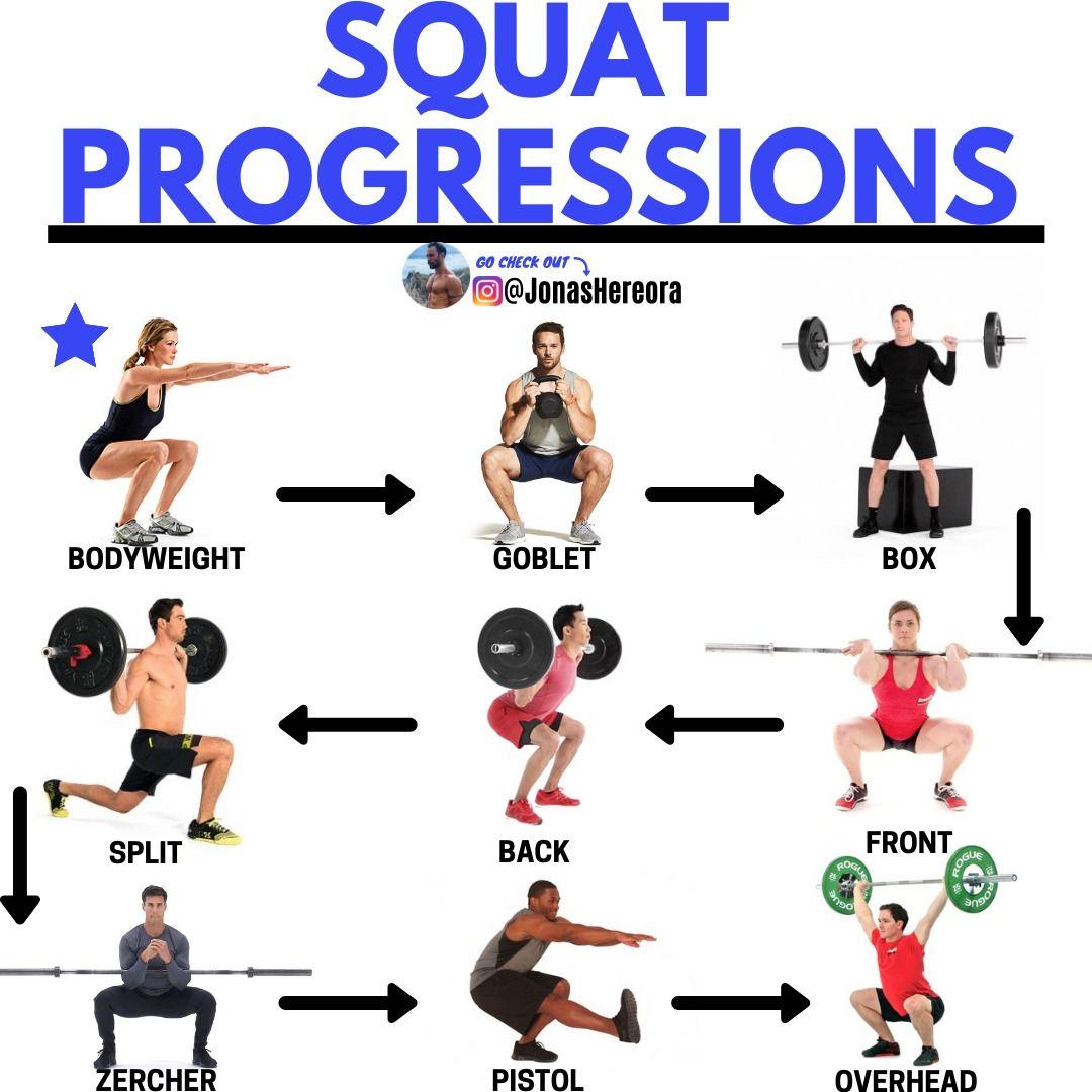 Hockst DU überhaupt? Was hast du bisher gemeistert?    – workout