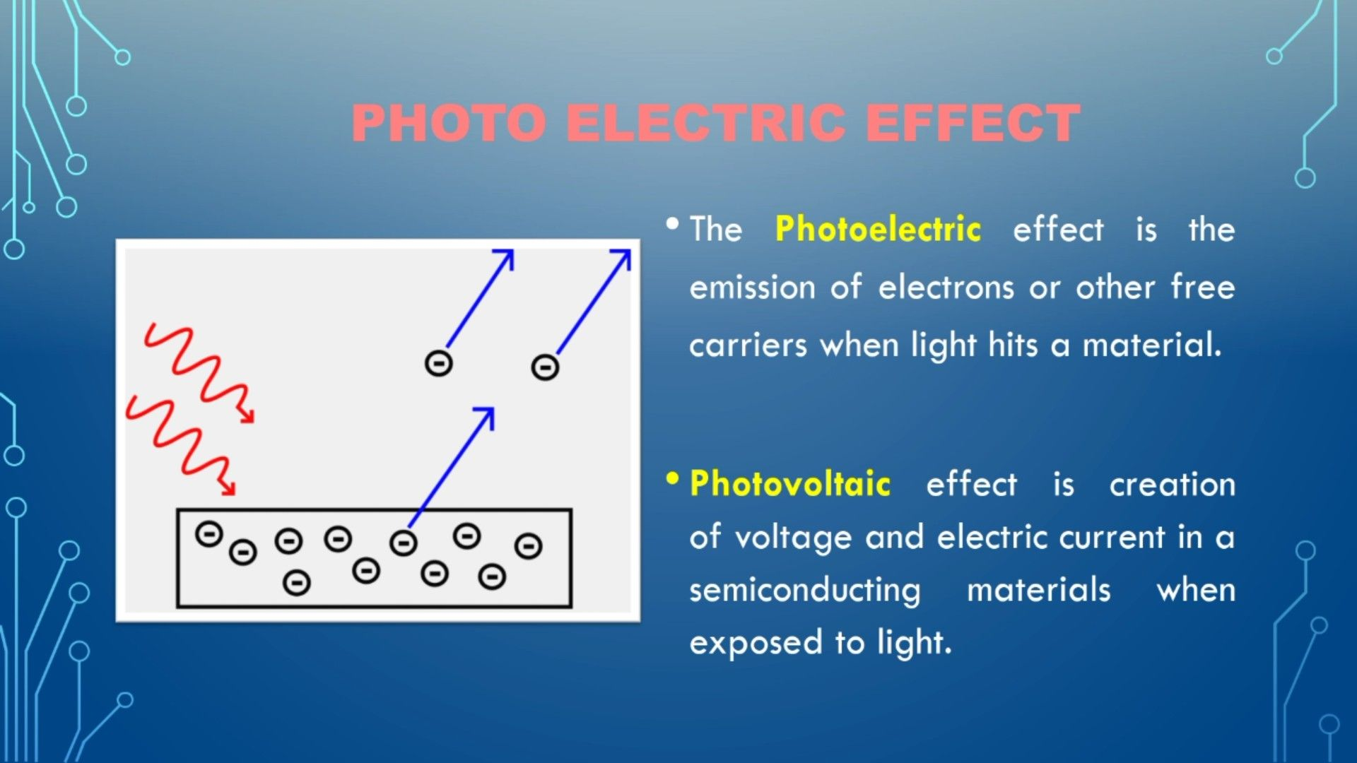 Photovoltic Effect Due To Which Solar Energy Or Light