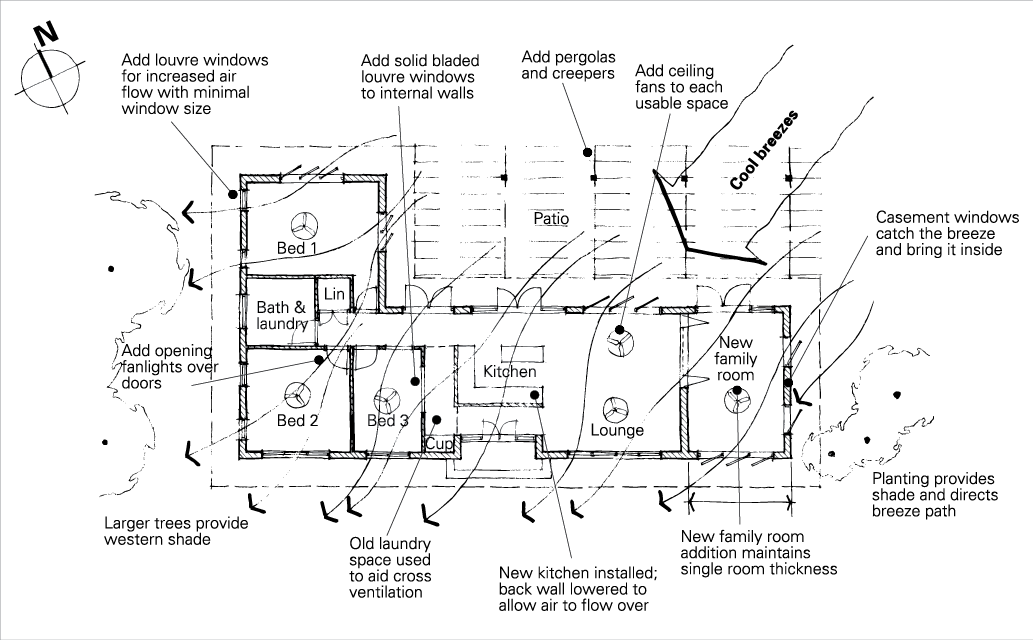 A Floor Plan Of A Home With Passive Cooling Features