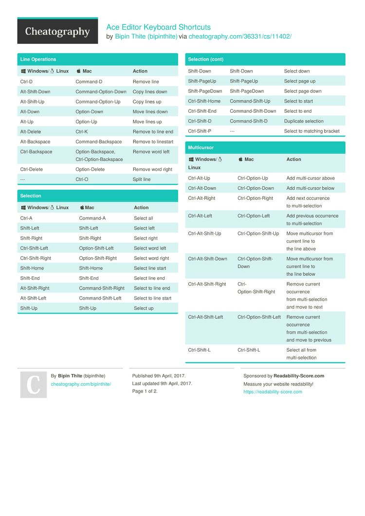Pin by Cheatography on Cheat Sheets | Keyboard shortcuts