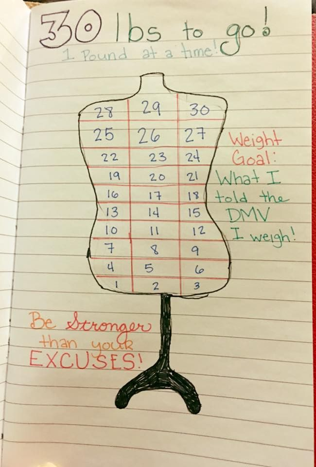Clever weight loss chart for bullet journal also rh pinterest