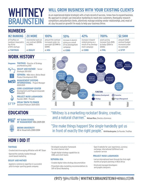 anatomy of a great infographic resume career attraction