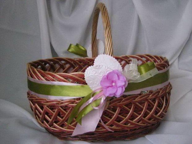 Оформление пасхальной корзины: идеи декора с фото. Как украсить корзину на пасху